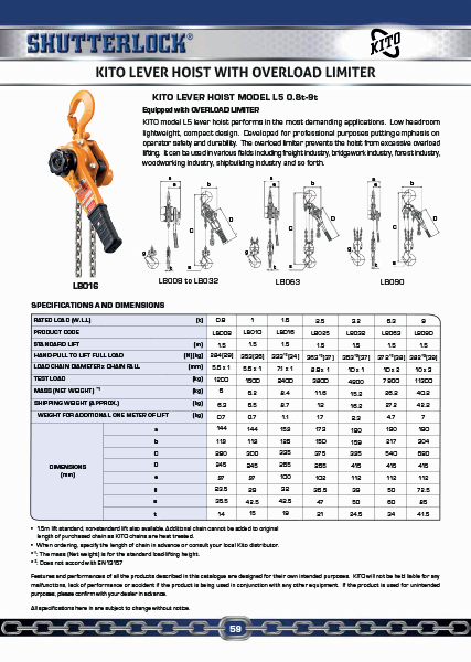 Kito Lever Hoists with Overload Limiter Page