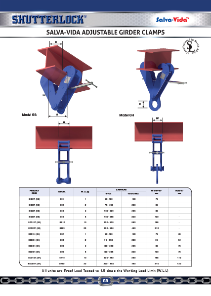 Adjustable Girder Clamps Catalogue Page