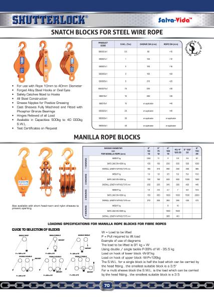 Snatch Blocks & Manilla Rope Blocks Catalogue Page
