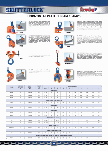 Crosby IP Lifting Clamps Pages