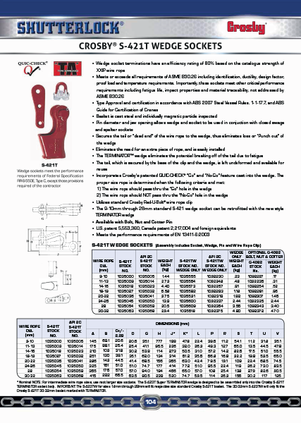 Crosby Wedge Sockets Page