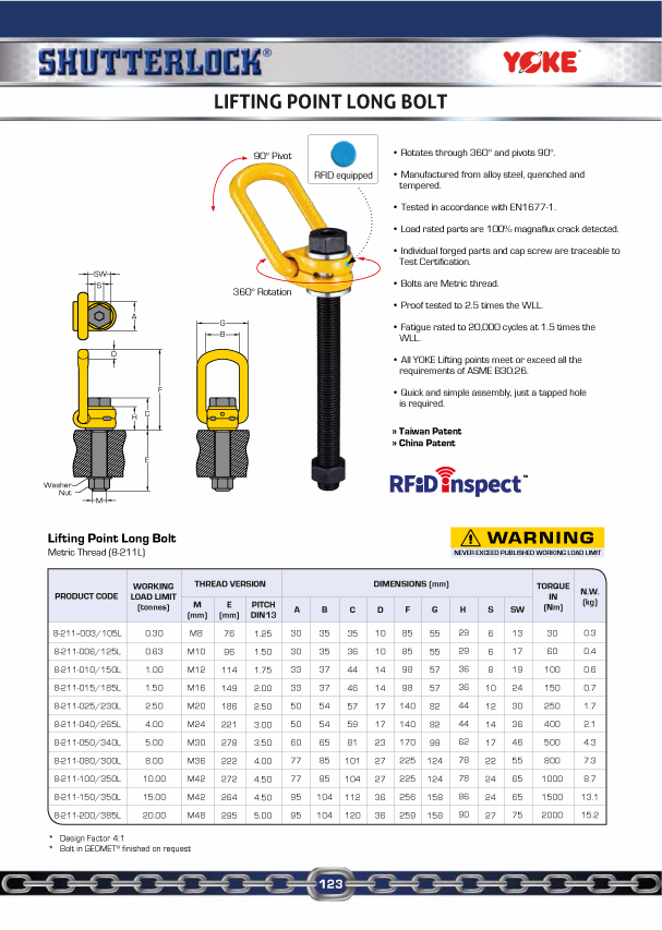 Lifting Point Long Bolt Page