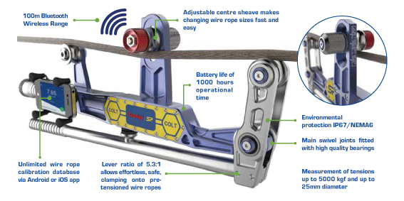 Clamp on Line Tensionmeter Image