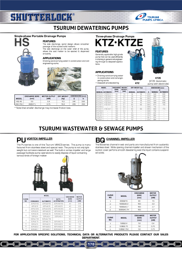 Submersible Pumps Pages