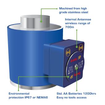 Wireless Compression Load Cells