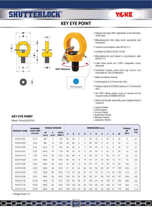 Key Eye Point Page